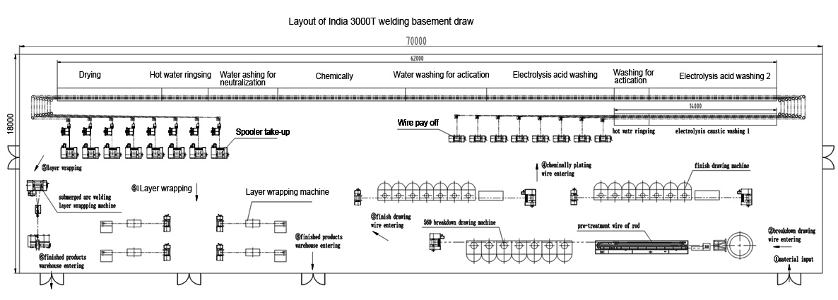 Anber Wire Drawing Machine -- Inverted vertical Drawing Machine ...